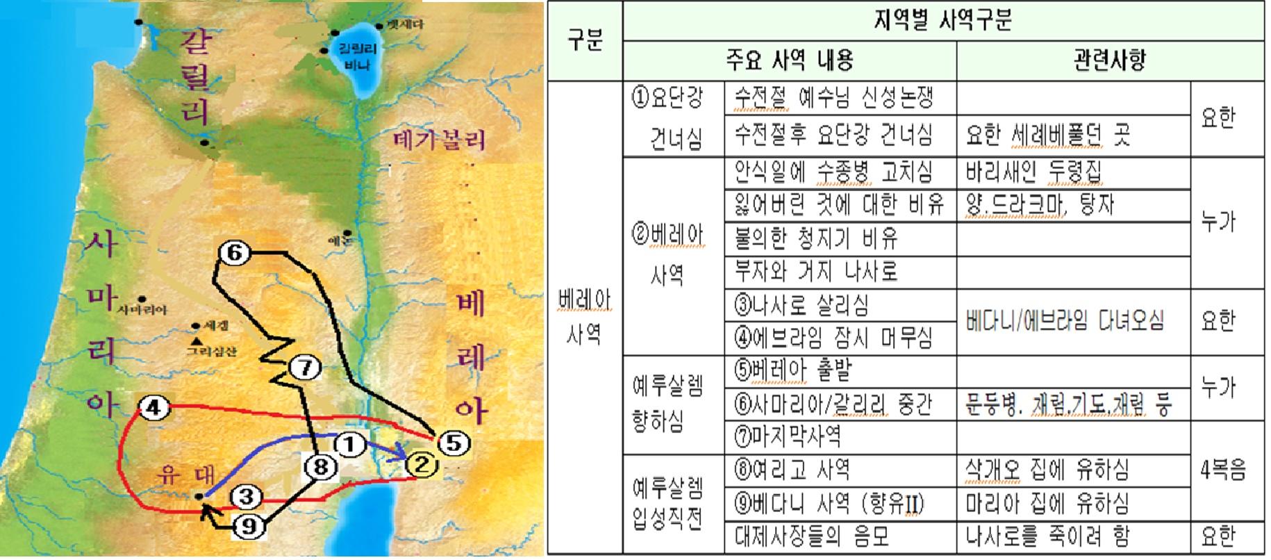 후기사역II 지도