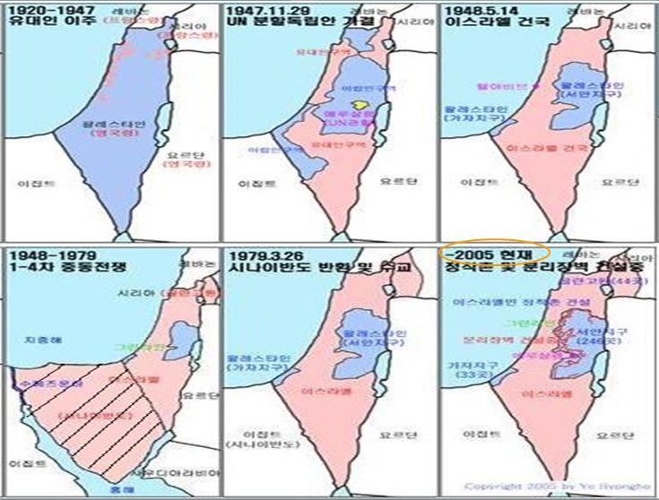 중동전쟁과 영토확장